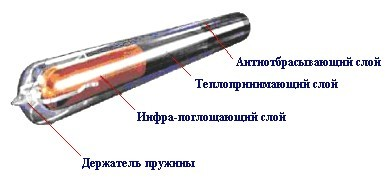 Теплоизоляция гидроизоляция зданий и